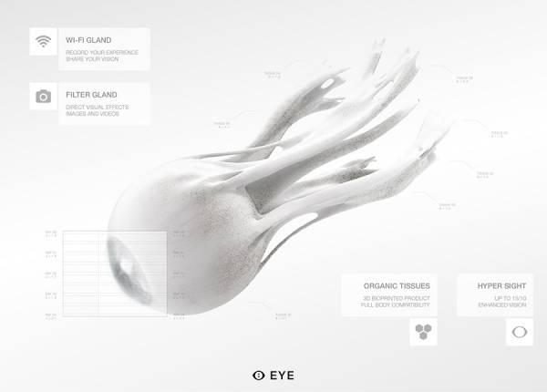 Il progetto di MHOX per la stampa 3D di occhi potenziati.