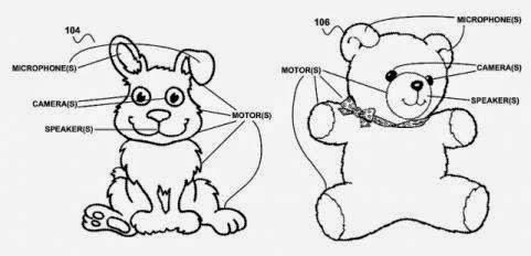 Illustrazione del funzionamento dei giocattoli di Google