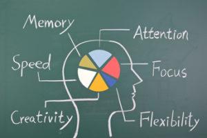 La neurotecnologia per ripristinare le abilità perdute