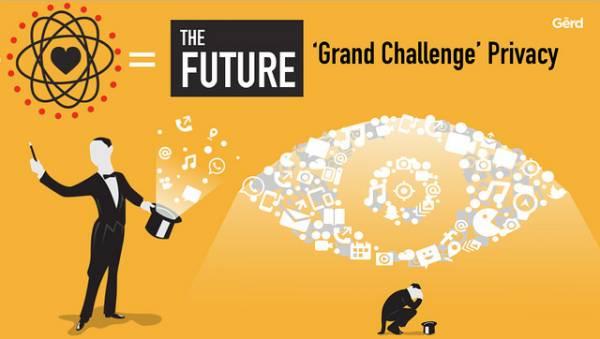 La grande sfida del futuro della privacy