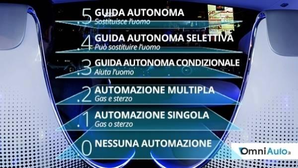 I livelli della guida autonoma da 0 a 5